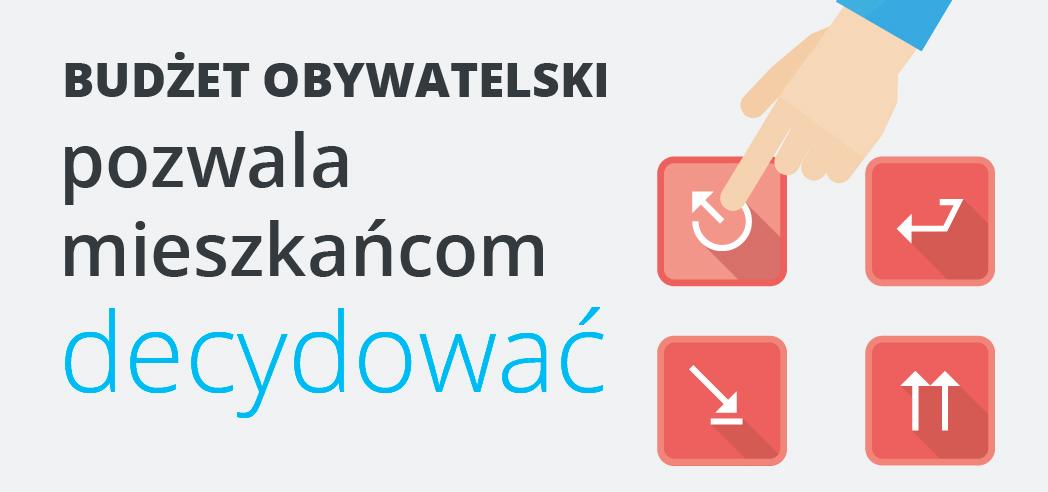 6 mln na inwestycje w Małopolsce